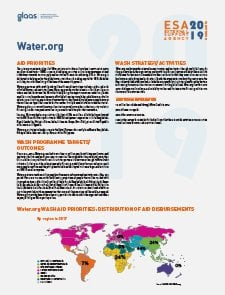 Waterorg_Financing-SDG6_GLASS-2019.jpg