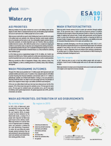 Waterorg_Financing-SDG6_GLASS-RV.png